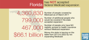 Florida Health Insurance Rates For 2018